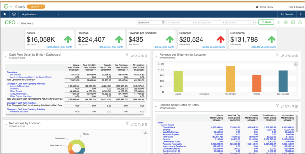Make smart, data-driven decisions based on trusted insights from Intelligent GL.